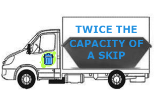 Skip Hire: We're Better And Cheaper!